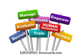 3d placard concept of human resources