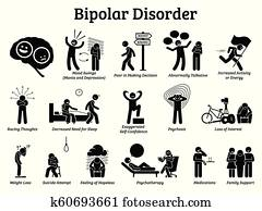 Bipolar mental disorder icons.