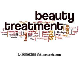 Beauty treatment word cloud