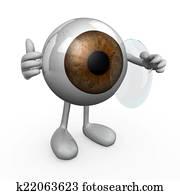 eye wearing a contact lens