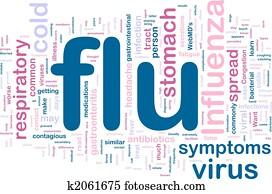 Flu influenza word cloud