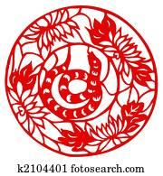 Chinese Zodiac of Snake Year