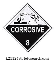 Corrosive Warning Label