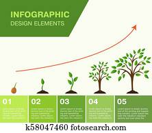 Infographic of planting tree. Seeds sprout in ground.