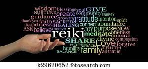 Sharing Reiki Word Cloud