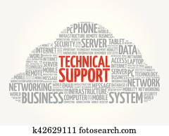 Technical support word cloud