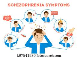 Schizophrenia symptoms. Mental health disease signs illustration