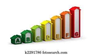 Buildings Energy Performance Scale