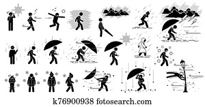 People react to weather conditions and climate in stick figure pictogram icons.