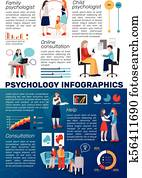Psychology Counseling Flat Infographics