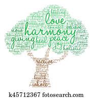 Harmony Word Cloud