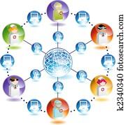Wireless Internet Medical Network