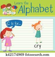 flashcard, buchstabe c, gleichfalls, für, schrei