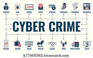 Cyber Crime Banner