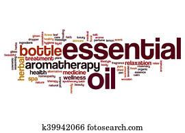 Essential oil word cloud