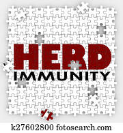 Herd Immunity Vaccine Puzzle Protect Community Society
