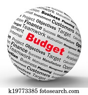 Budget Sphere Definition Shows Financial Management Or business