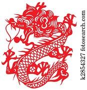 Chinese zodiac of dragon