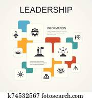 Leadership Infographic 10 line icons template. responsibility, motivation, communication, teamwork simple icons