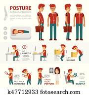 haltung, infographic, elements., leute, mit, rückseitige schmerz, gehen, to, doktor, und, behandeln, scoliosis., glatt, und, kurve, dass, spine.