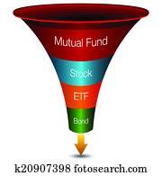 investition, strategien, trichter, tabelle