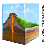 mountain with volcano crater section in glass box