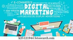 Concept for digital marketing