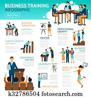 Infographic Poster Of Business Training