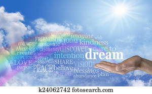 Dare to Dream word cloud