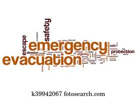 Emergency evacuation word cloud