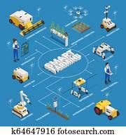 Smart Farming Isometric Flowchart