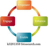 Employee empowerment business diagram