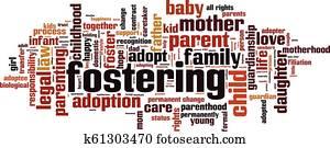 Fostering word cloud