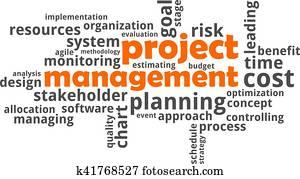 word cloud - project management