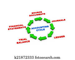 3d arrows accounting cycle