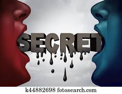 Classified Confidential Leak