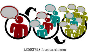 Viral Marketing - Word of Mouth