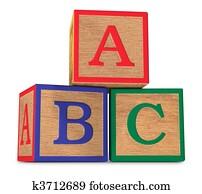 The ABCs