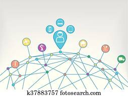 Connected devices and IOT