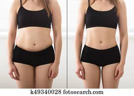 avant et après le concept de régime