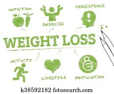 weight loss- info graphic