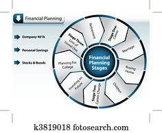 Financial Planning Chart