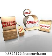Scrum for project management and agile software development.