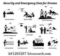 Drone usage and applications for security and emergency.