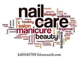 Nail care word cloud