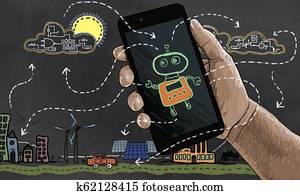 Future Technology automates Renewable Energy