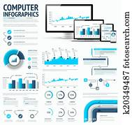 Information technology statistics i