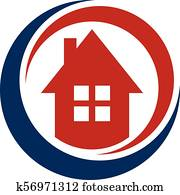 Real Estate Center Solutions