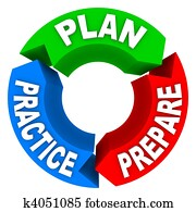Plan Practice Prepare - 3 Arrow Wheel