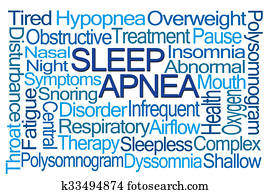 Sleep Apnea Word Cloud